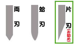 刃先の形状